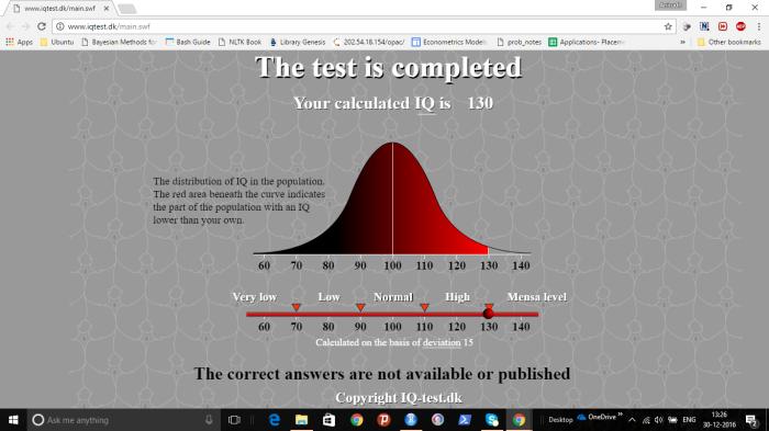 iq_test_score