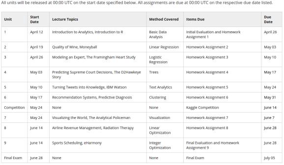 AnalyticsEdgeLogistics